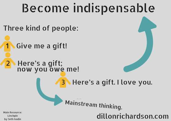 become indispensable giving unconditionally